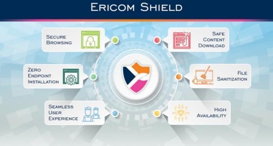 Ericom Shield – la nuova soluzione di Ericom per la navigazione sicura